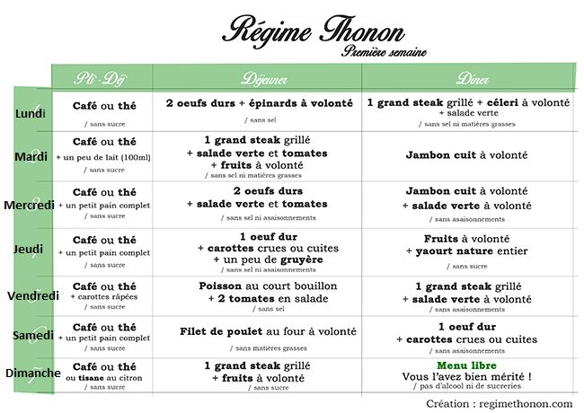 Menu Régime Hypocalorique 1200 Calories | SOINSAUNATUREL
