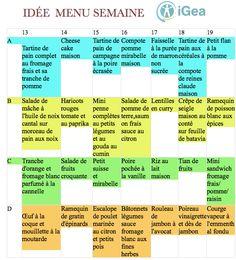 Menu Régime Hypocalorique 800 Calories