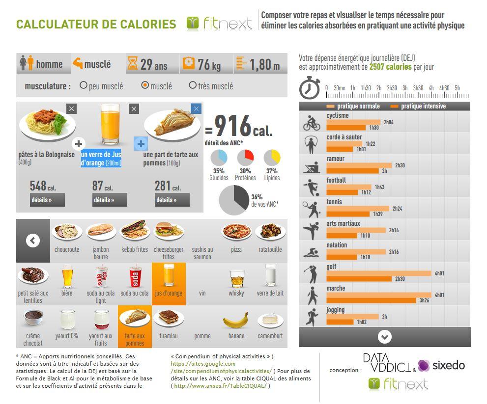 calculer les calories d'une recette